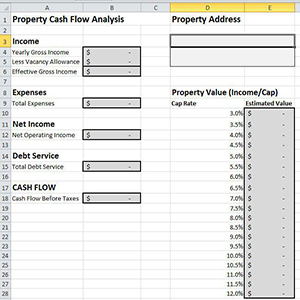 Rental Property Cash Flow Analysis